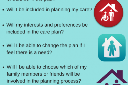 Steps to Choosing a Nursing Home Quality of care Infographic