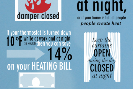 Steps to Efficient Heating Infographic