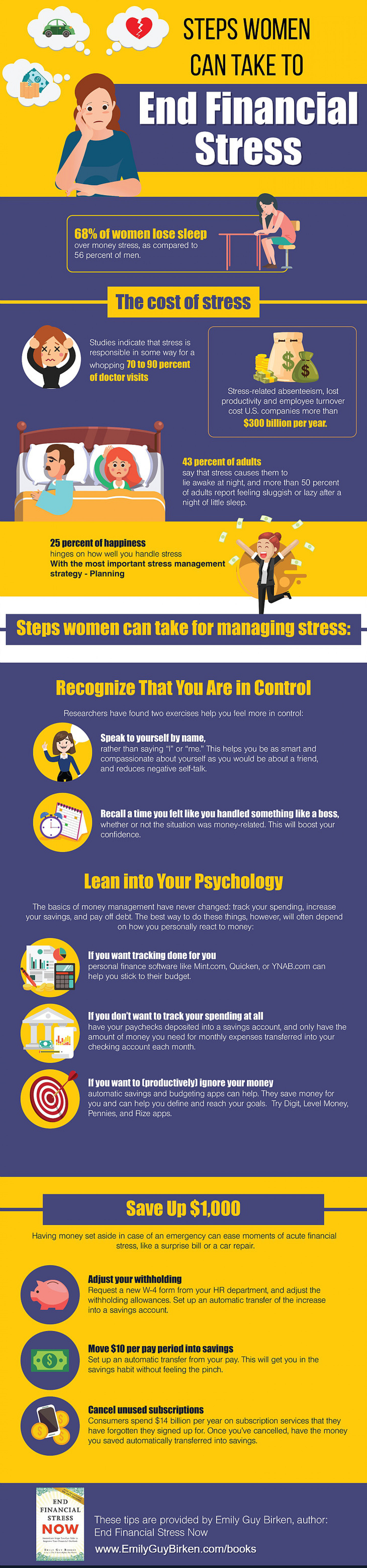 Steps to End Financial Stress Now Infographic