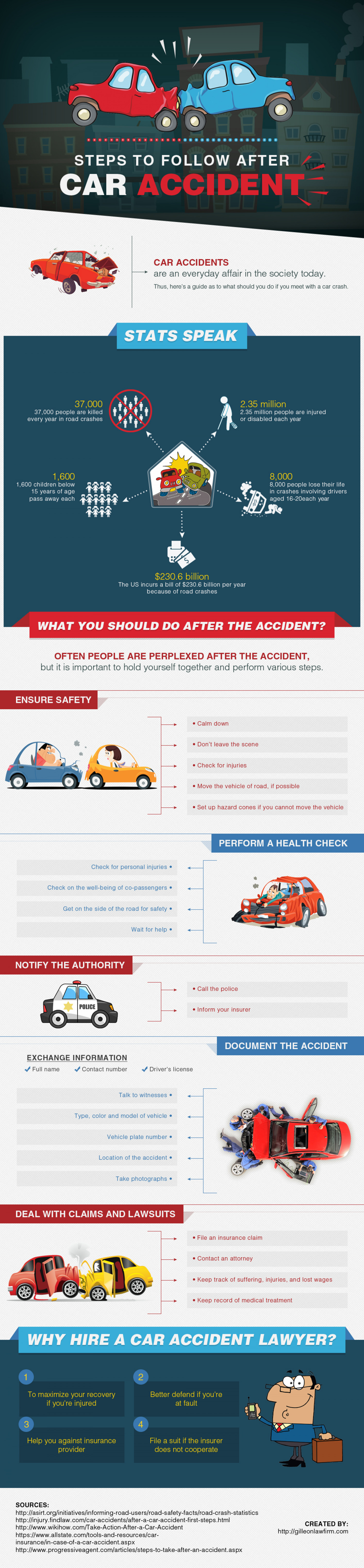 Steps to Follow After Car Accident Infographic