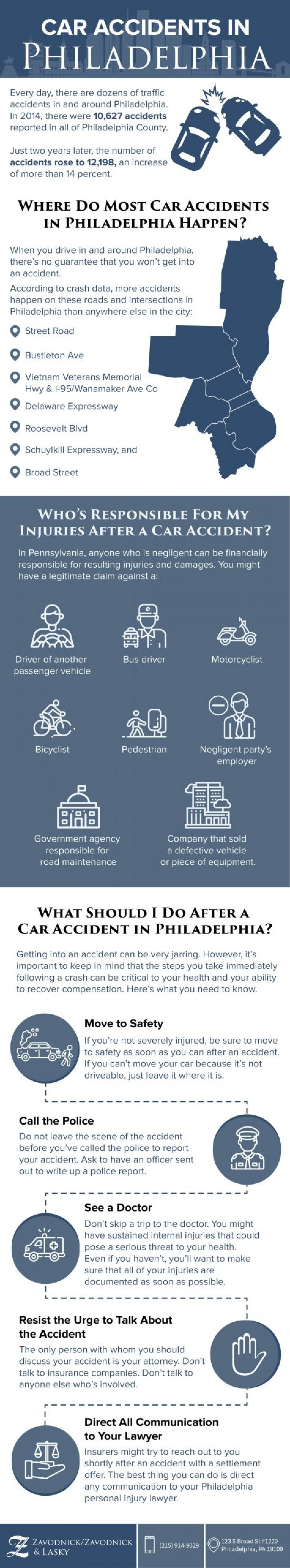 Steps to Take After a Car Accident Infographic