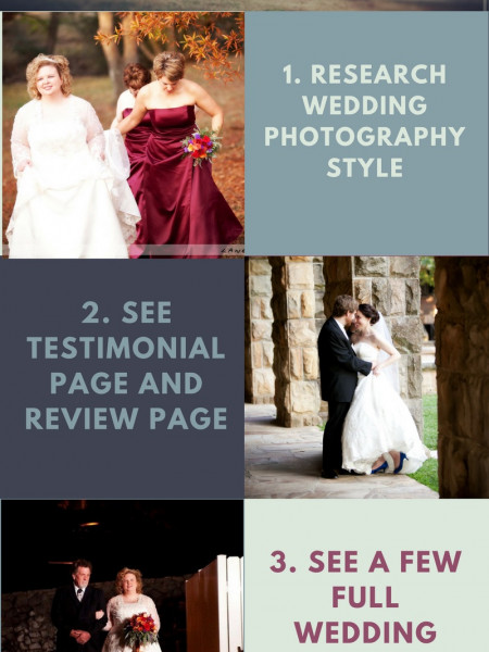 Stepsto find best Bowling Green Wedding Photography Infographic