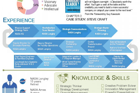 Steve Craft - Infographic Resume Infographic