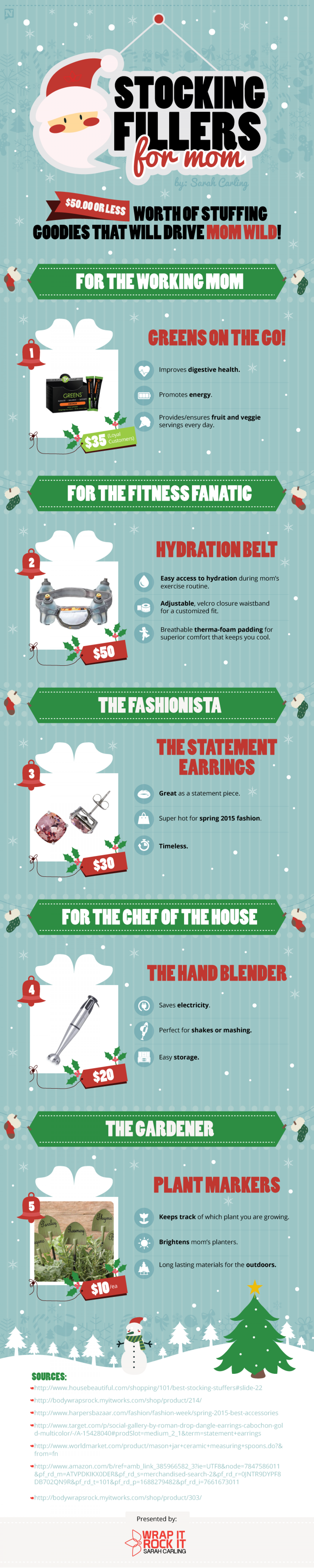 Stocking Fillers For Mom Infographic