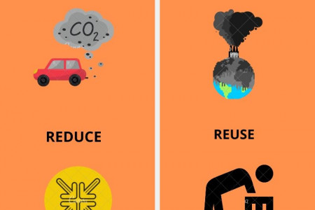 STOP GLOBAL WARMING Infographic