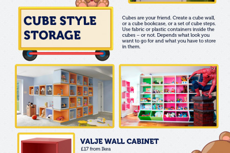 Storage Ideas for Toys Infographic