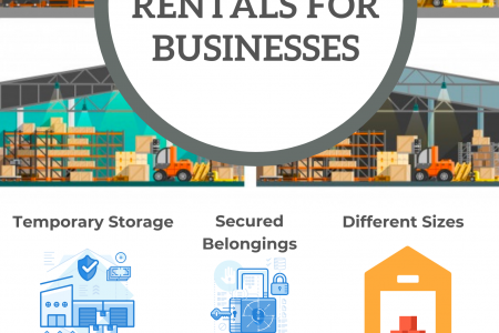 Storage Rentals for Businesses Infographic