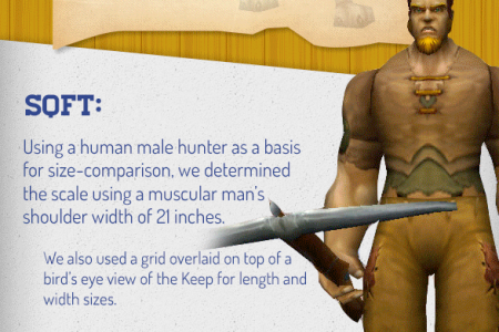 Stormwind Keep: How Much is the Last Bastion of Humanity Worth? Infographic