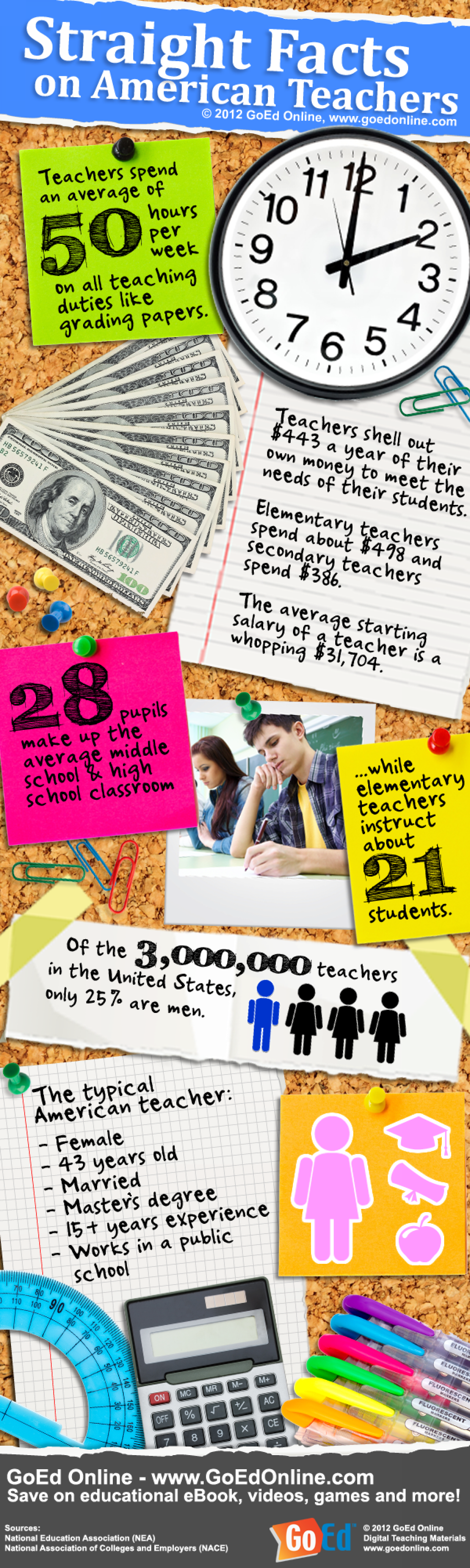Straight Facts on American Teachers Infographic