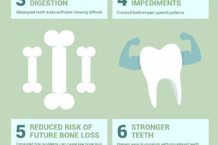 Straight Teeth: Bite into the Benefits Infographic