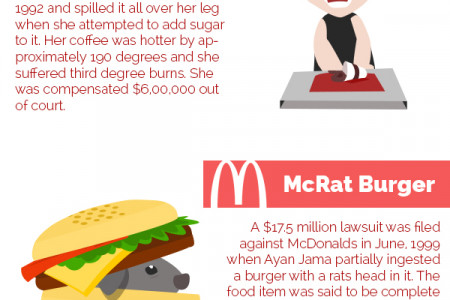 Strangest Personal Injury Claims Infographic
