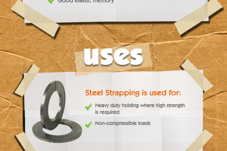 Strapping- Tools and Facts Infographic