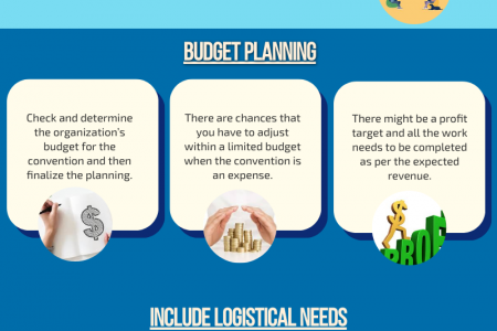 Strategical Ways to Plan a Convention for an Organization Infographic