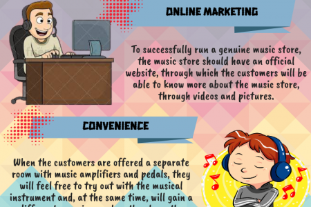 Strategies for Running a Successful Music Store Infographic