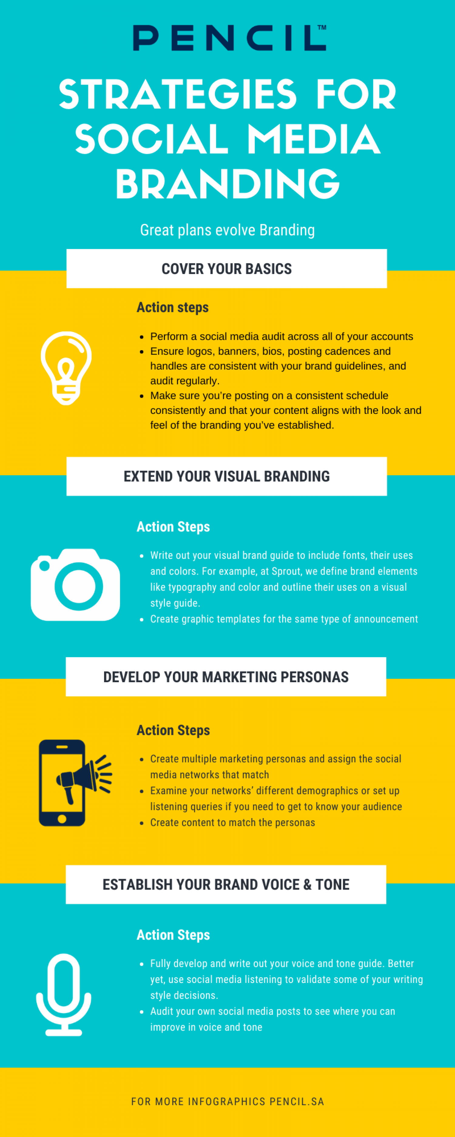 Strategies for Social Media Branding Infographic
