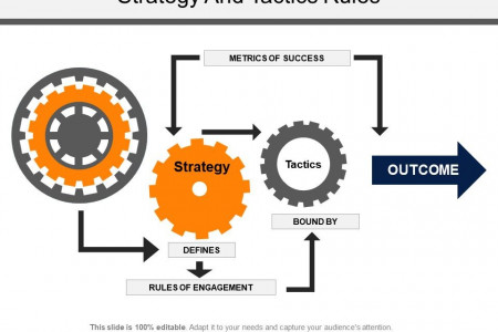 Strategy And Tactics Rules PowerPoint Presentation Slides Infographic