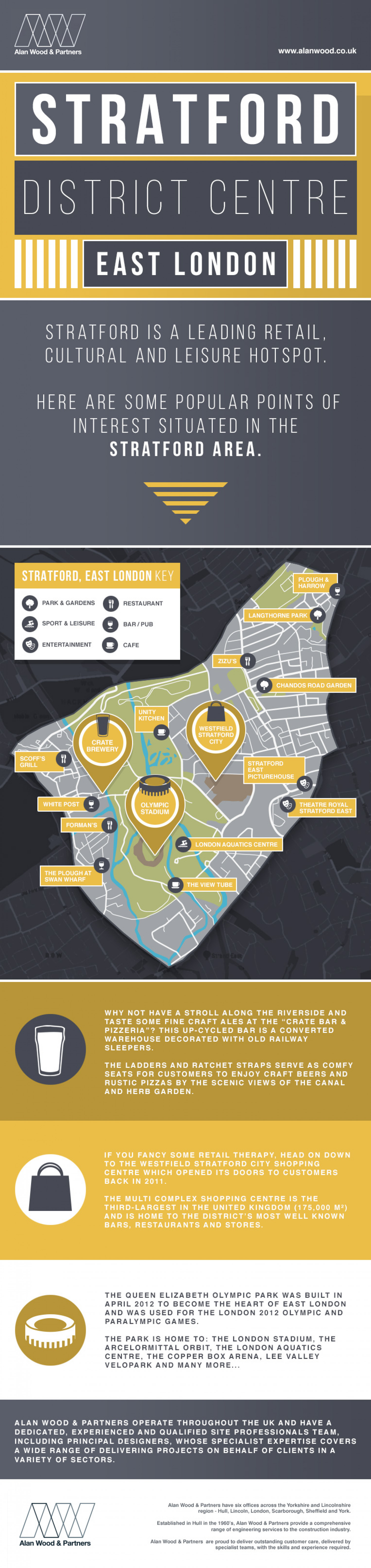 Stratford District Centre Infographic