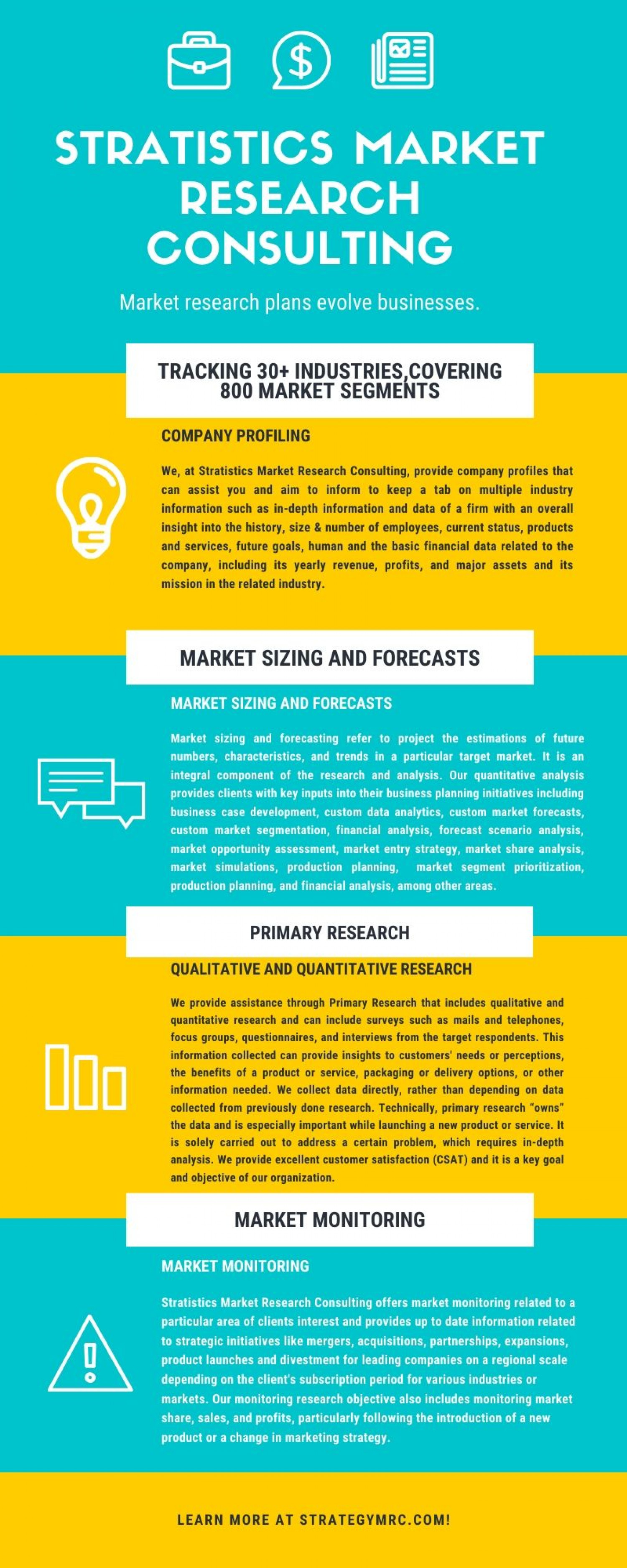 Stratistics Market Research consulting Infographic