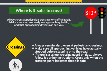 Street Crossing Safety Infographic