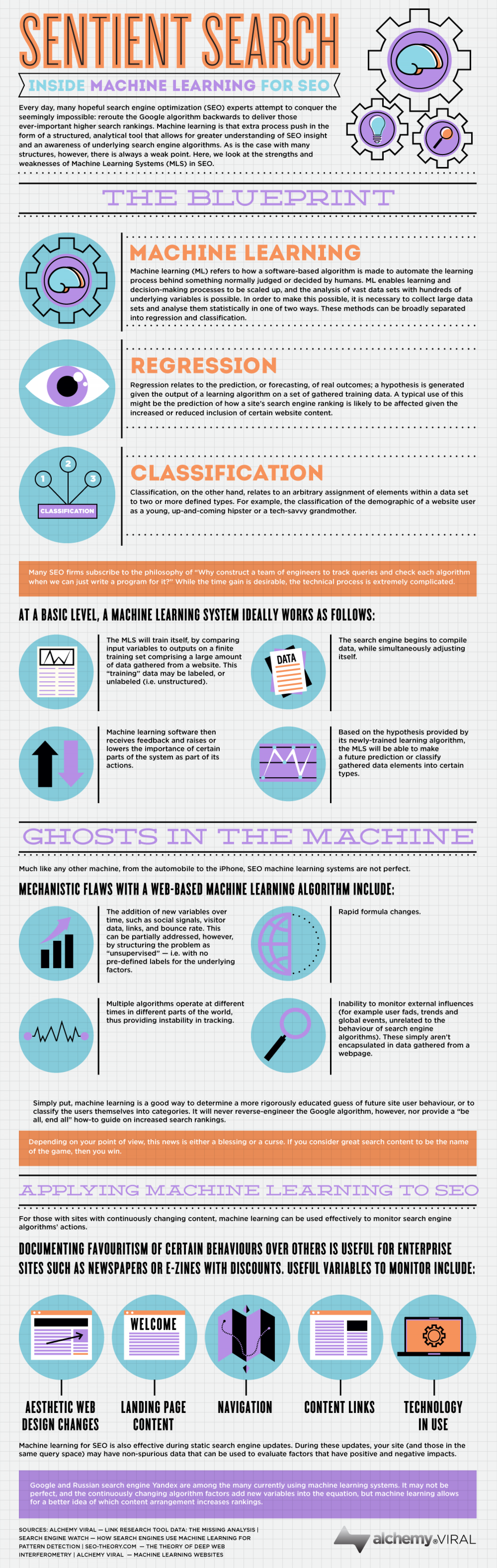 Strengths & Weaknessess of Machine Learning Systems (MLS) in SEO Infographic
