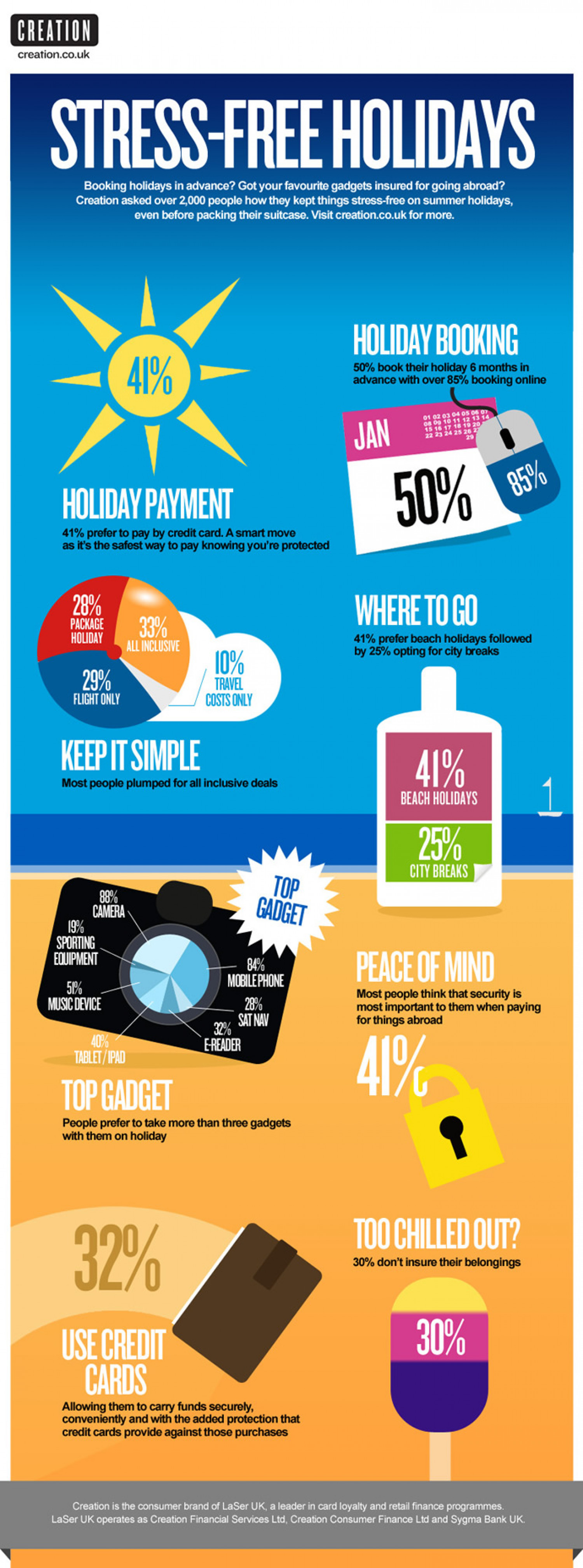 Stress Free Holidays by Creation Infographic