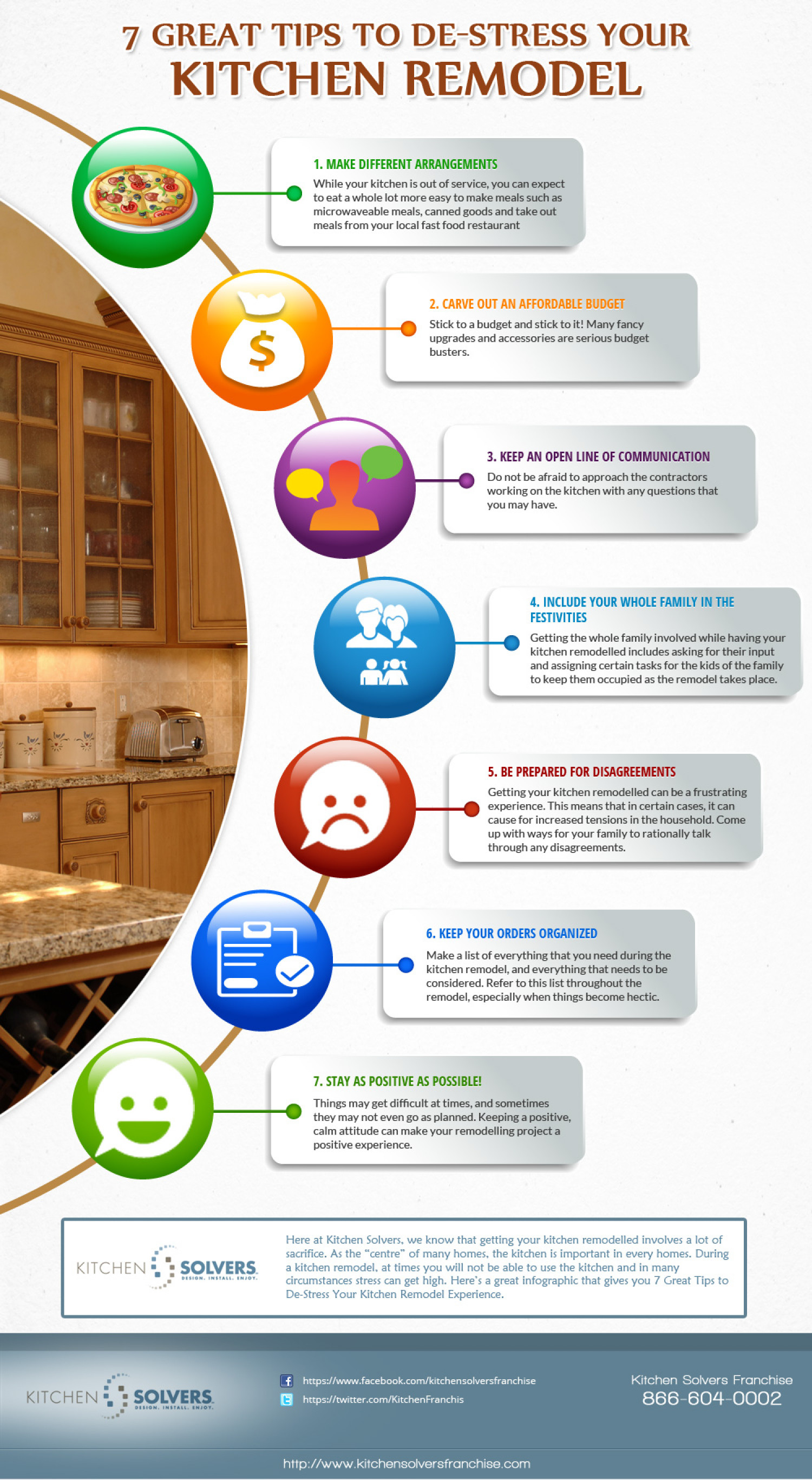 Stress Free Kitchen Remodel Infographic