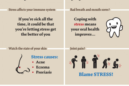 Stress: It's killing you in more ways than you know! Infographic