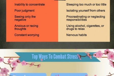 Stress: Signs, Symptoms, Solutions Infographic