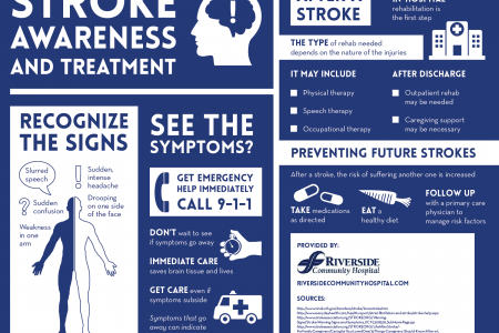 Stroke Awareness and Treatment Infographic