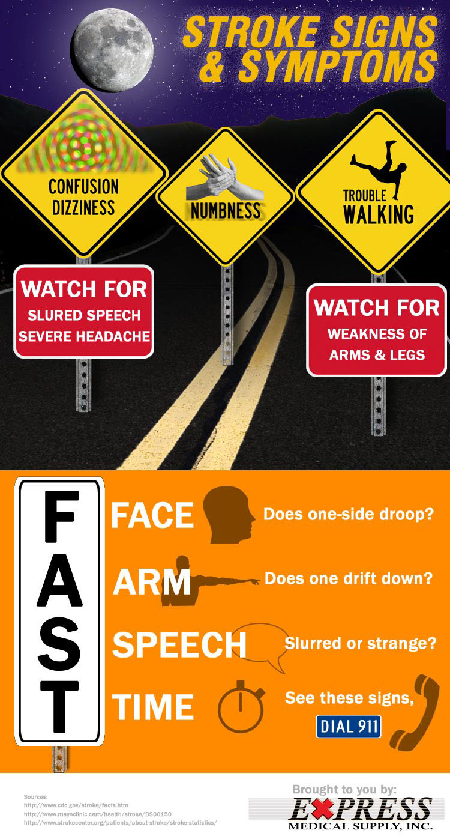 Stroke Signs and Symptoms Infographic