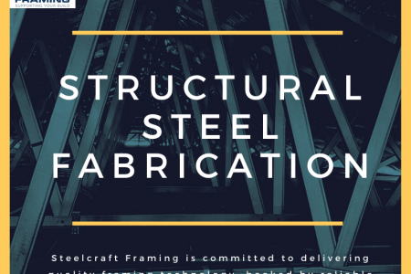 Structural Steel Fabrication Infographic