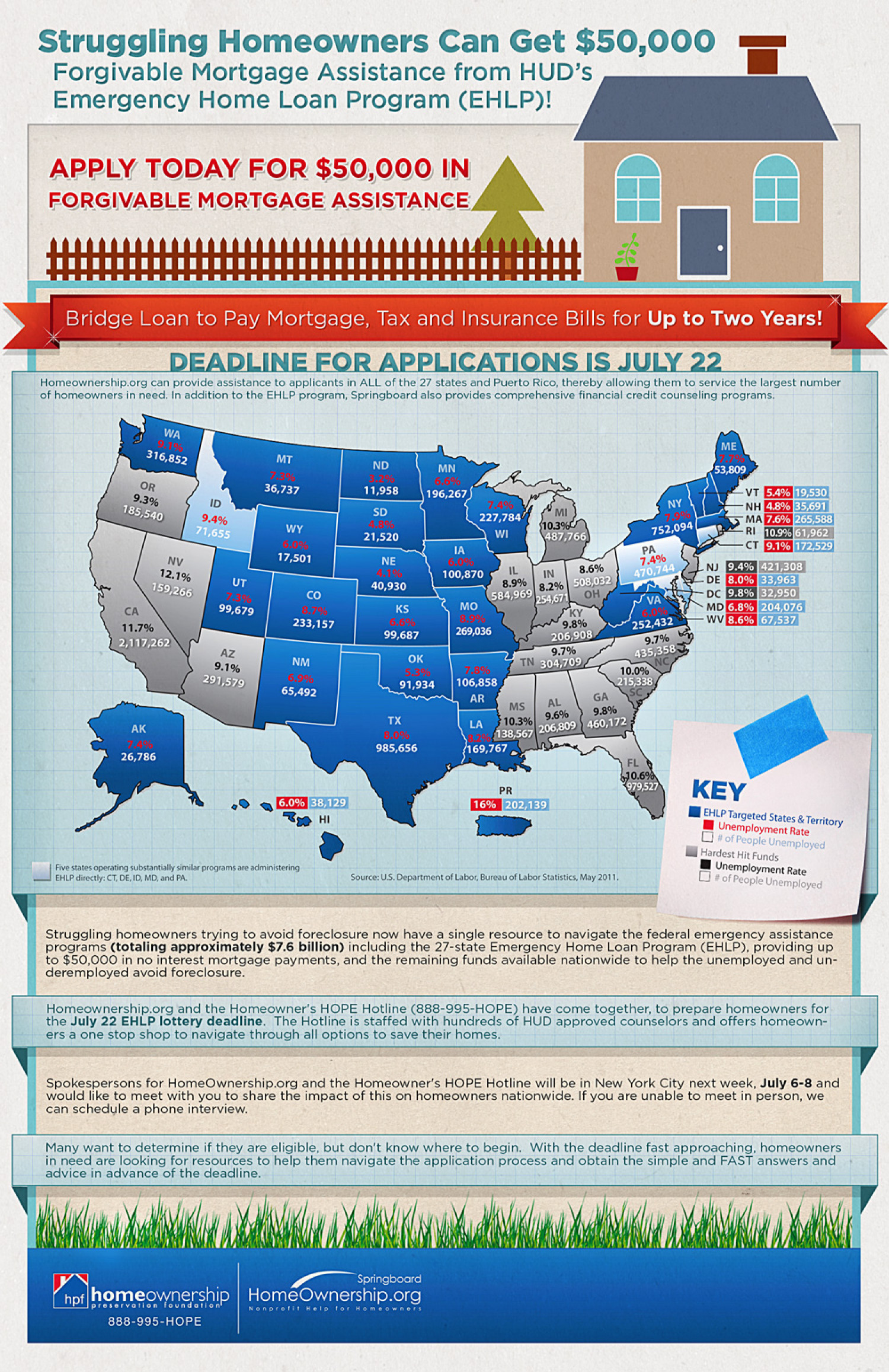 Struggling Homeowners Can Get $50,000 Infographic
