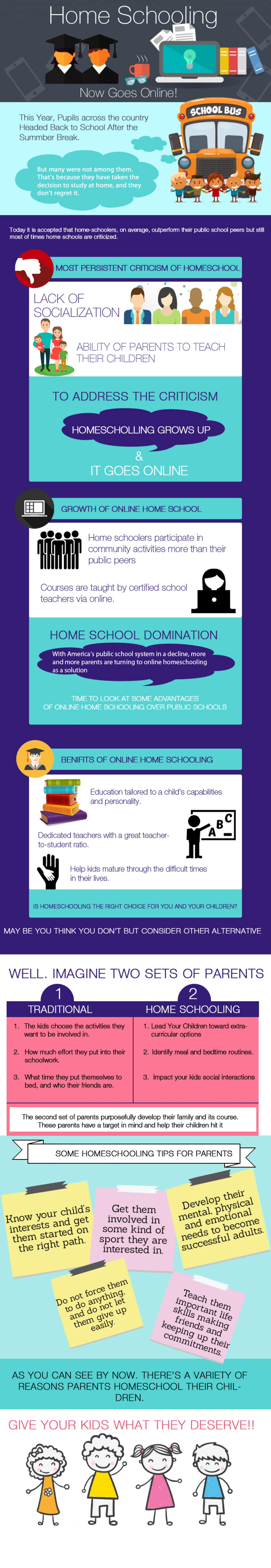 Struggling in School? Home Schooling may be the Answer! Infographic