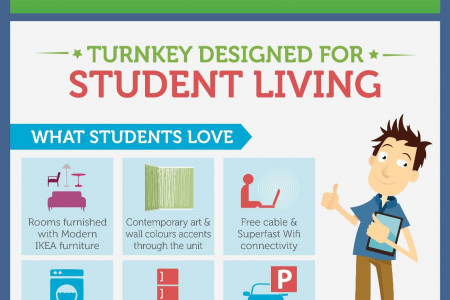 Student Housing Investment Infographic Infographic