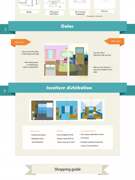 Pimp Your Student Room Infographic