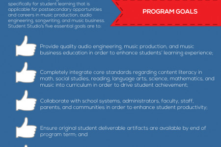 Student Studio || For Tomorrow's At-Risk & Urban Learner Infographic