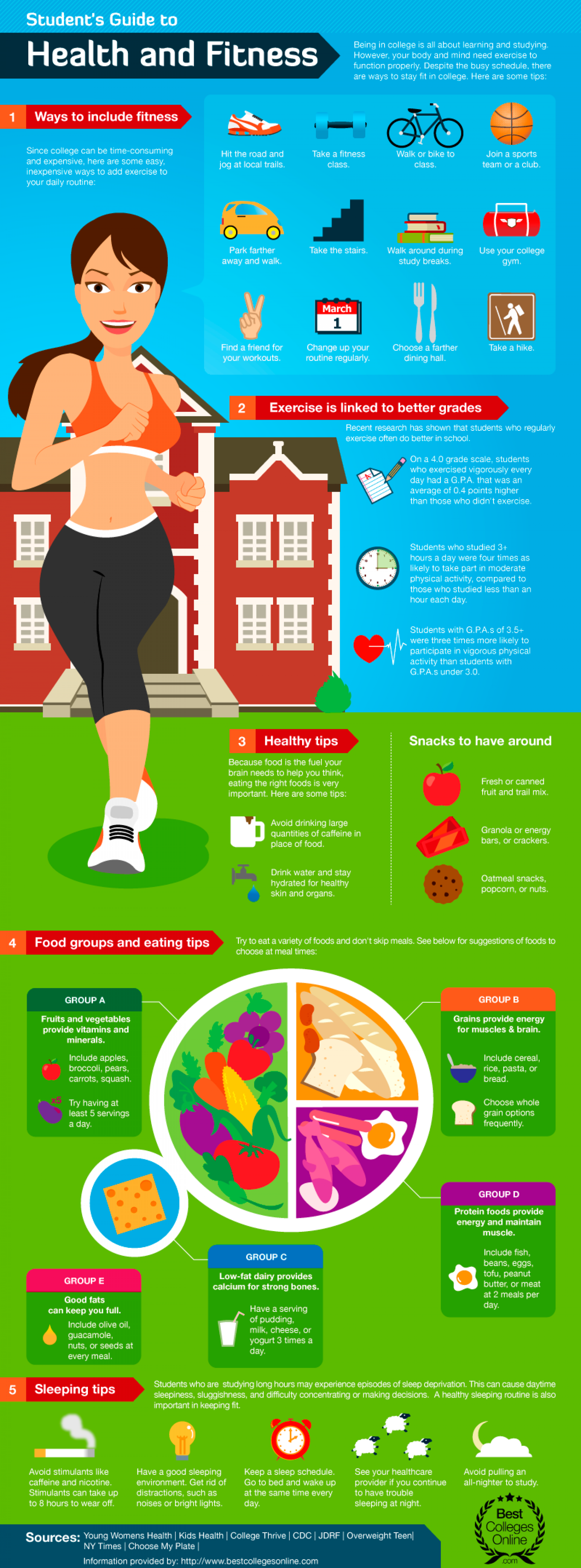 Students Guide to Health and Fitness Infographic