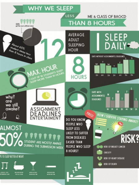 Students sleeping hour  Infographic