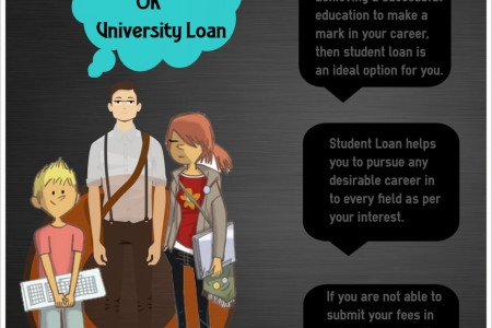 Student/University Loan At Low Interest Rate Infographic