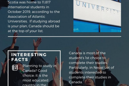 Studies in Canada Infographic