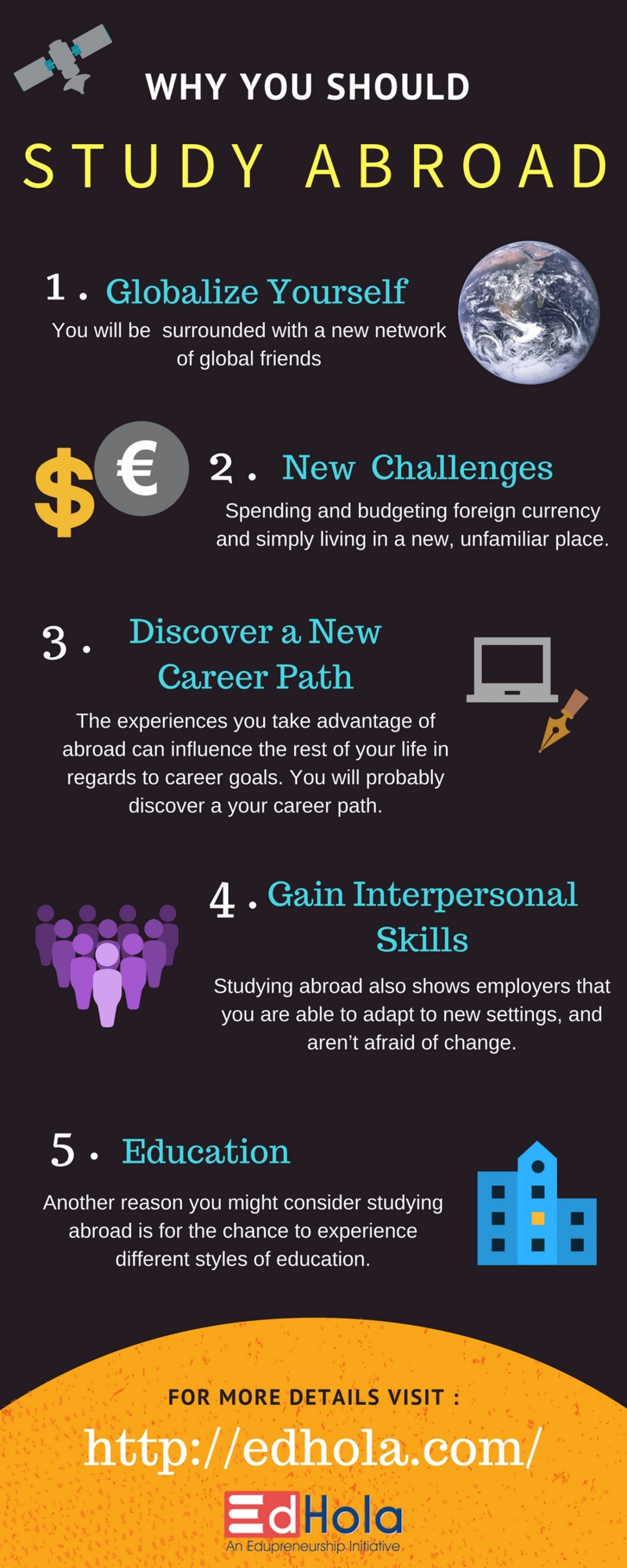 Study Abroad Benefits Infographic