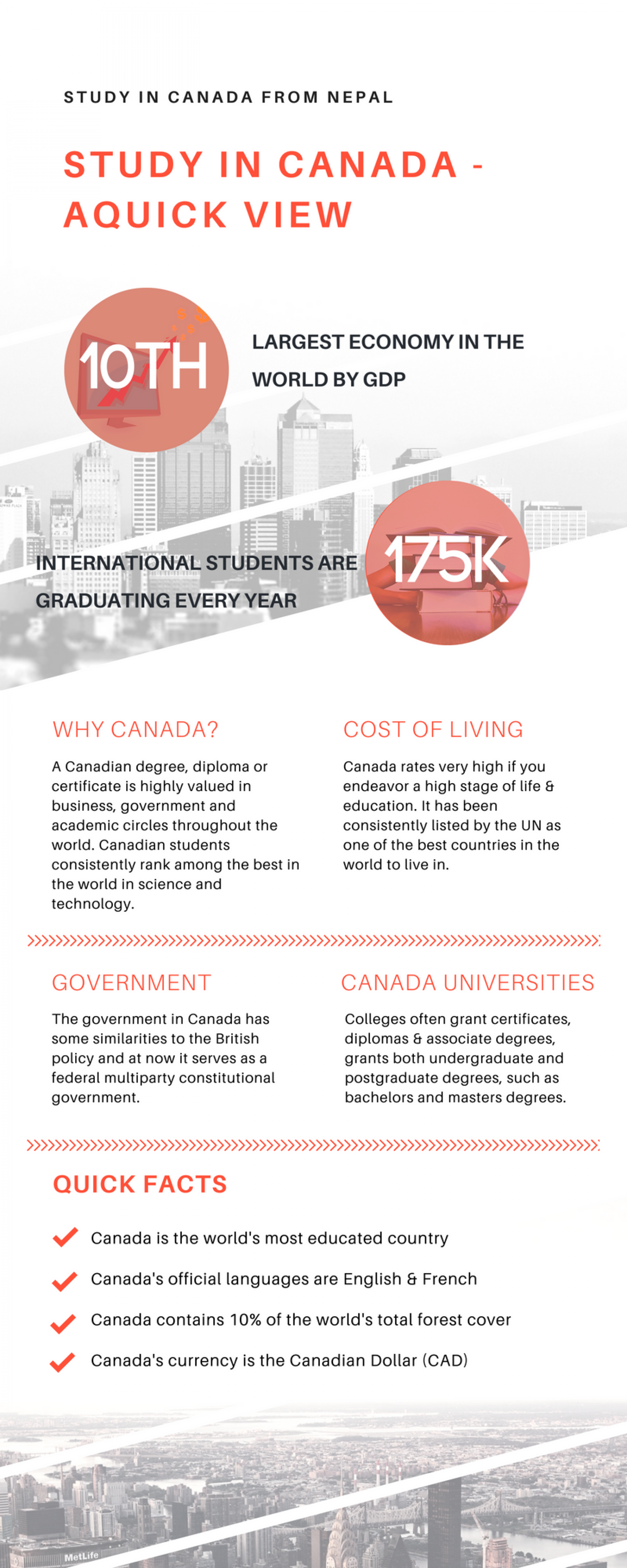 Study in Canada - A Quick View Infographic