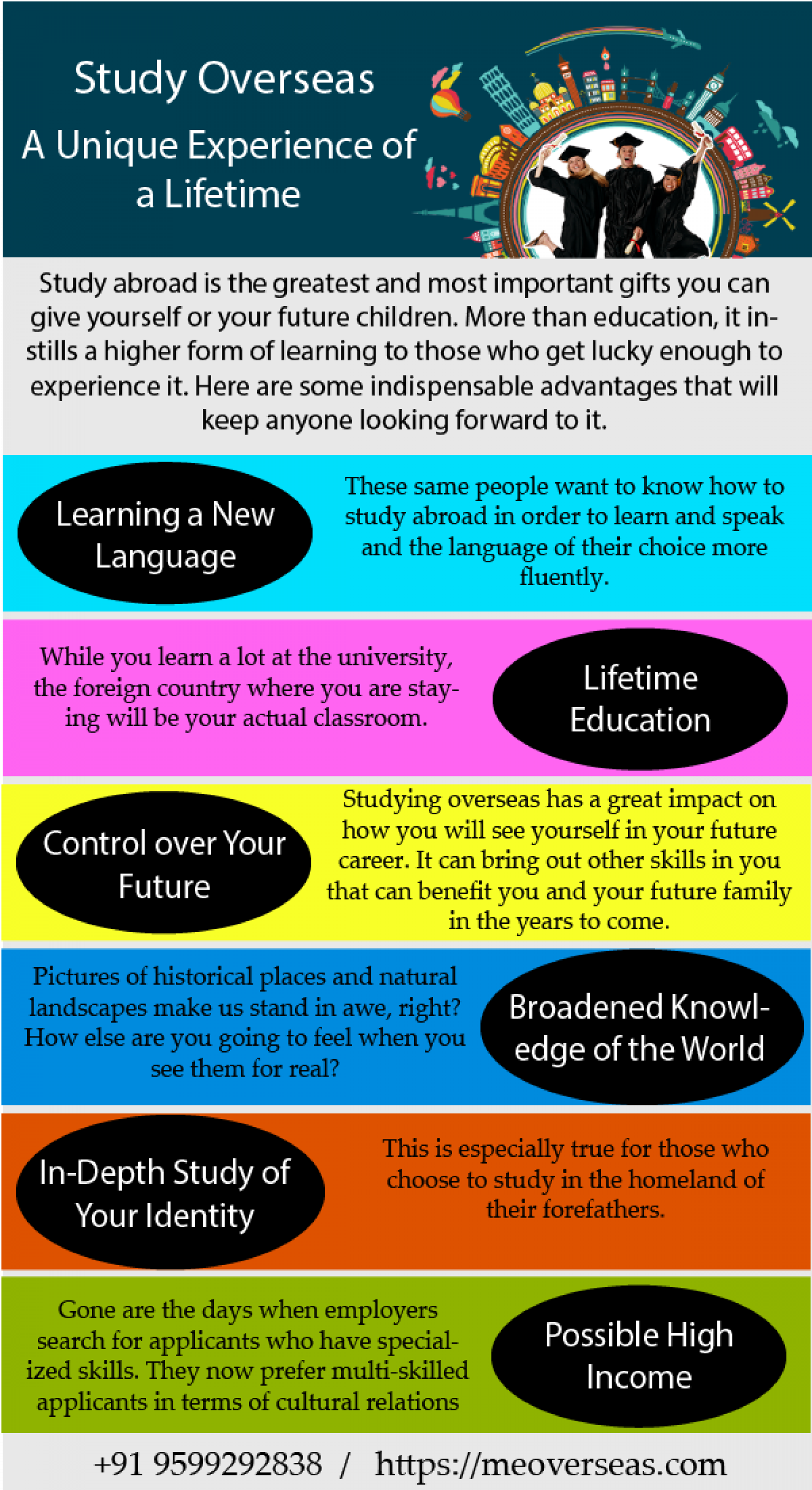 Study Overseas – A Unique Experience of a Lifetime Infographic