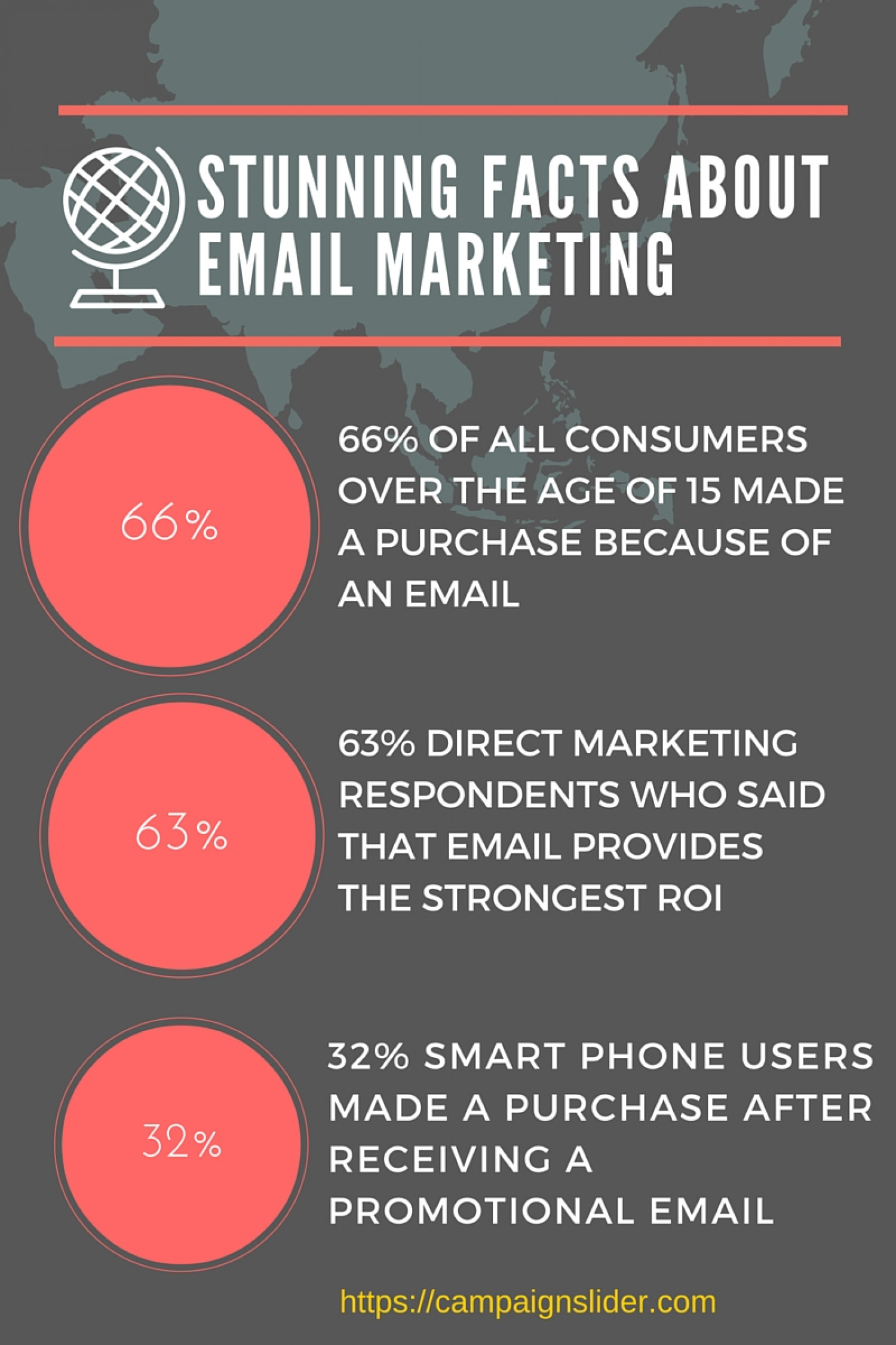 Stunning Facts About email Marketing Infographic