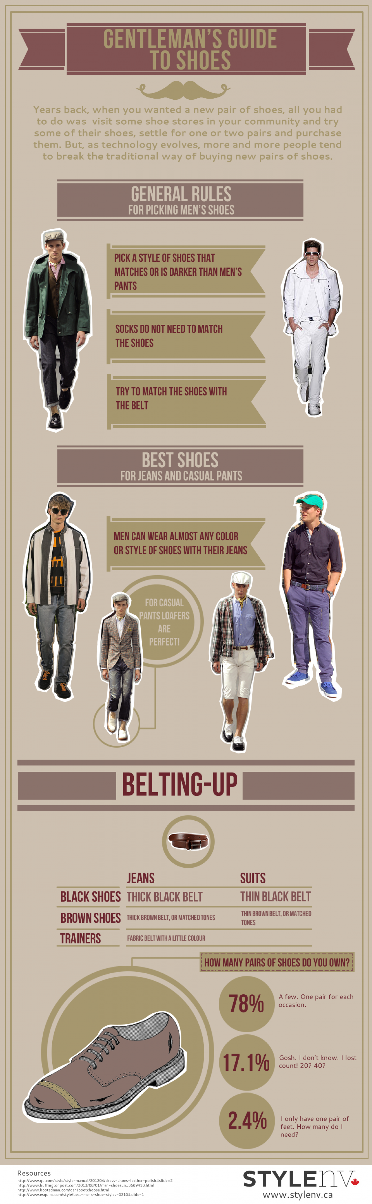 Men's Guide in Choosing Their Shoes Infographic
