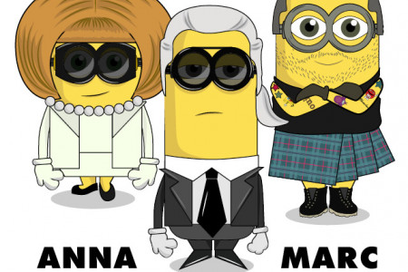 Stylight Presents: The Minionistas Infographic