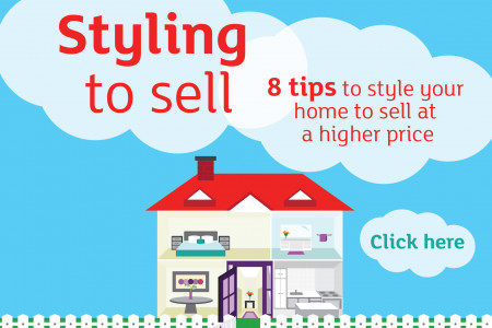 Styling to Sell a Home Infographic