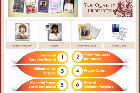 Subject of Obituaries Infographic
