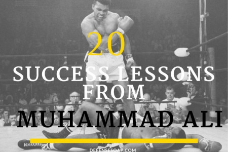 Success Lessons From Muhammad Ali Infographic