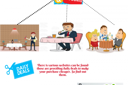 Successful Advertisements Infographic